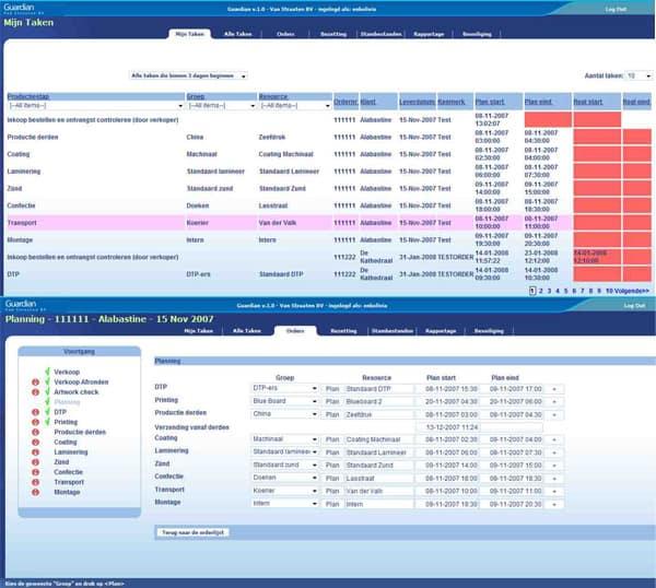Process Control System- Guardian- van Straaten